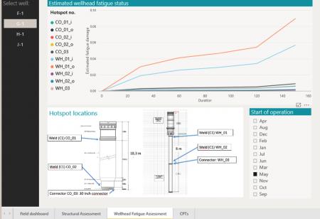 4Subsea conductor analysis desktop view