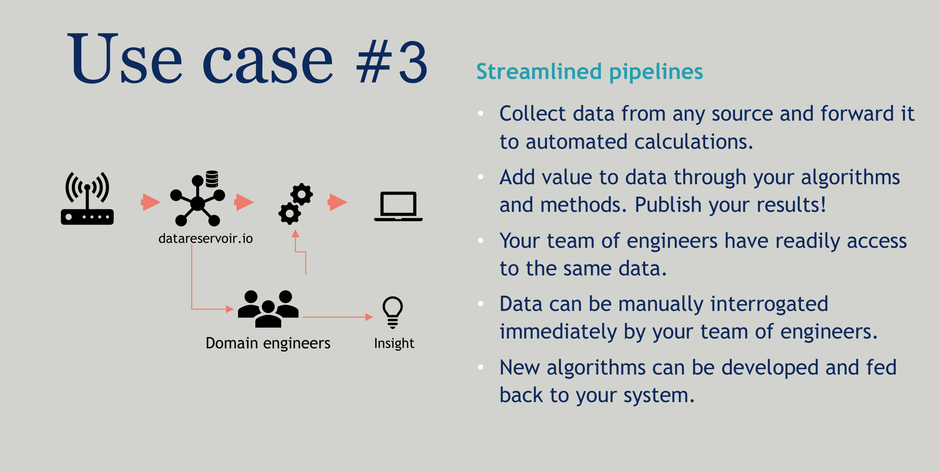 Use case #3 data reservoir 4Subsea