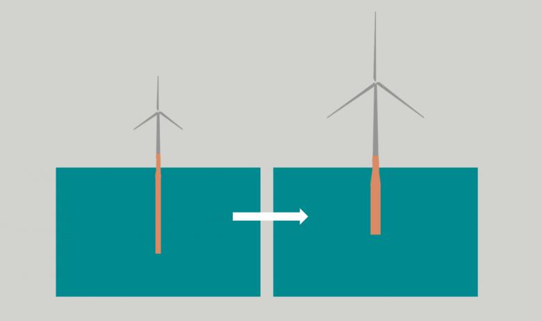 Hywind 4Subsea illustration
