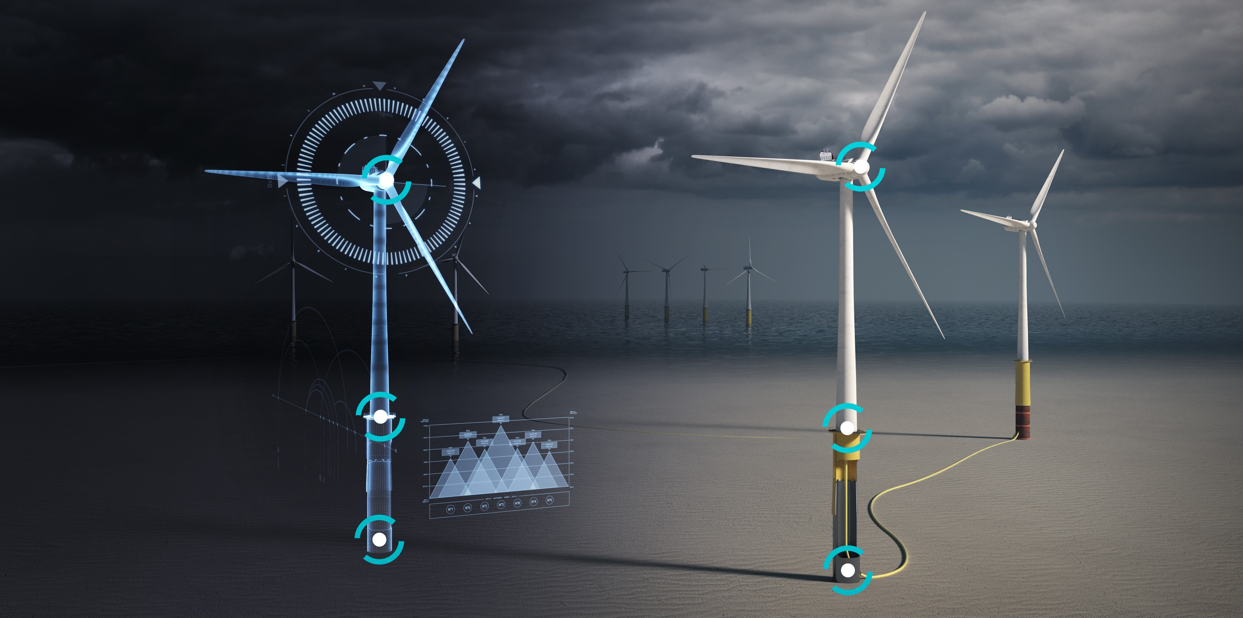 4Subsea_DigitalTwin_Wind all rights reserved