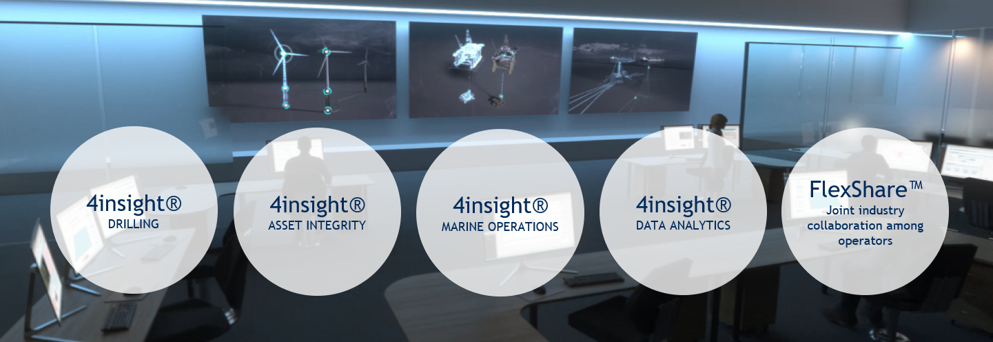 4Subsea 4insight applications all rights reserved