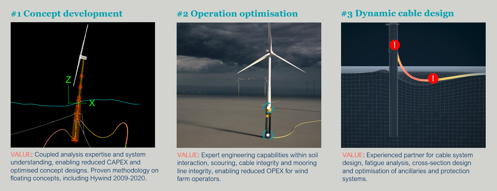 Value Engineering 4Subsea offshore wind